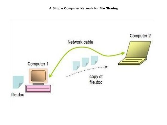 Basic Computer Network Concepts