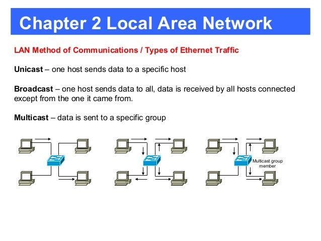 how to build a local area network