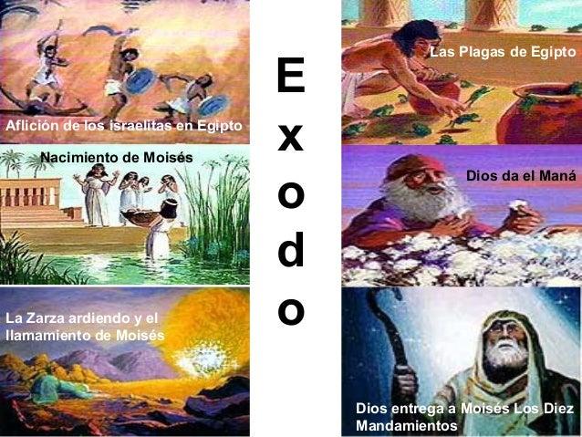 Basico biblia 3 Slide 3