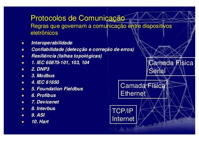 Interoperabilidade Confiabilidade (detecção e correção de erros) Resiliência (falhas topológicas) 1. IEC 60870-101, 103, 1...