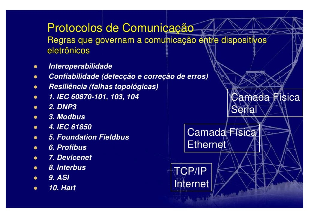Protocolos de Comunicação Regras que governam a comunicação entre dispositivos eletrônicos Interoperabilidade Confiabilida...
