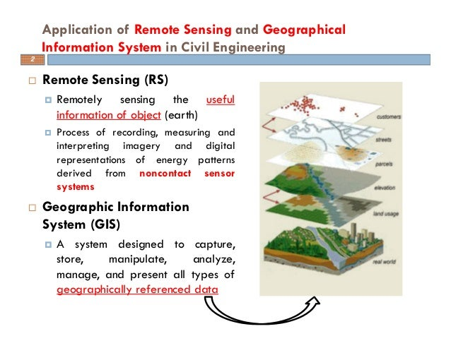 An Overview of Remote Sensing