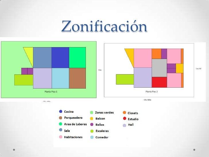 basico final 1 On zonificacion arquitectonica