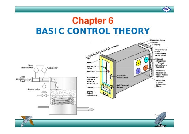 Chapter 6Chapter 6 BASIC CONTROL THEORY