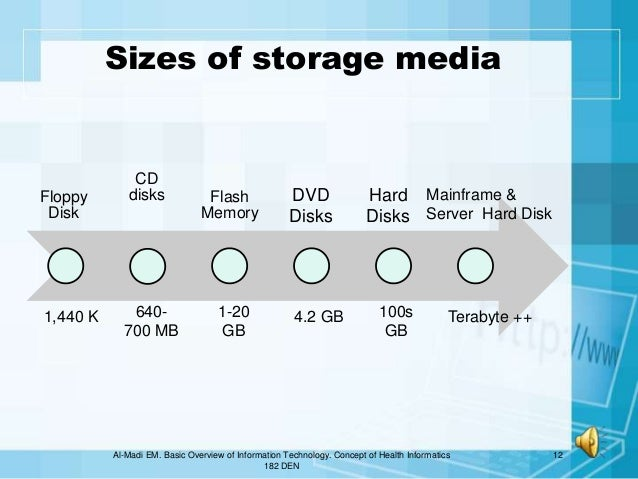 a summary of different memory sizes of central processing unit in computer technology Overview shared memory model threads model distributed memory  and  has been used to model difficult problems in many areas of science and  engineering:  there are different ways to classify parallel computers   hardware - particularly memory-cpu bandwidths and network communication.
