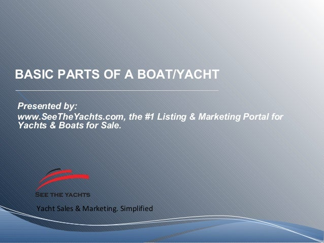 Yacht Sales & Marketing. Simplified BASIC PARTS OF A BOAT/YACHT Presented by: www.SeeTheYachts.com, the #1 Listing & Marke...