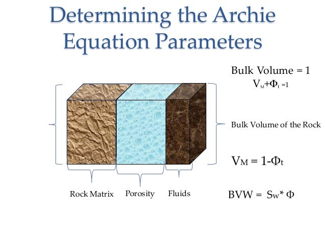 volume of water equation. 11. determining the archie equation parameters bulk volume of water r