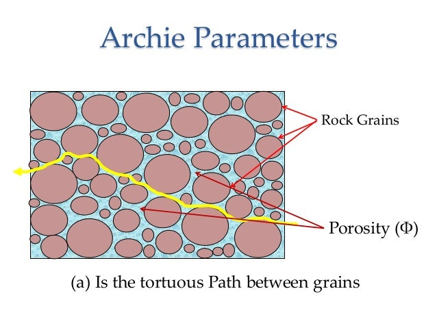 archie equation petrophysics Petrophysics emphasizes those properties relating to the pore system and its fluid  ec 1992 50th anniversary of the archie equation: archie left more than just.