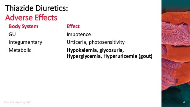 hydrochlorothiazide 12 5 mg capsules