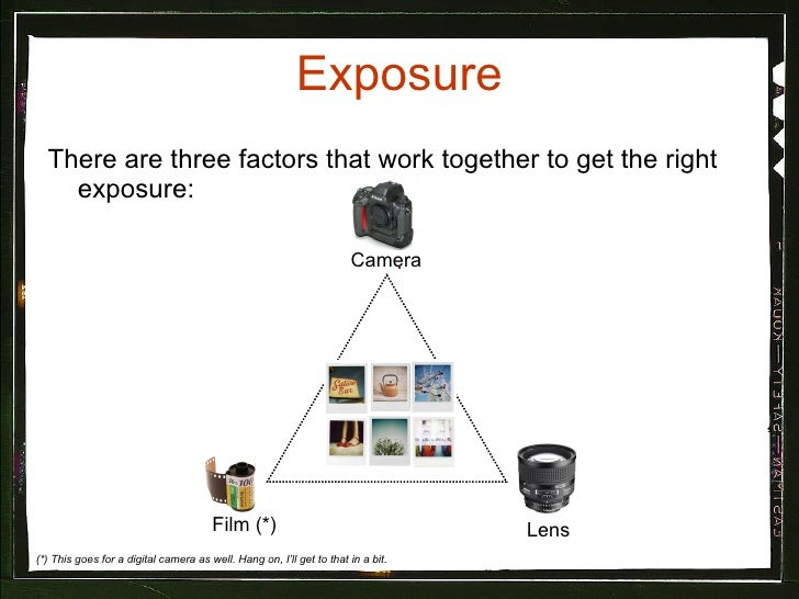 Exposure <ul><li>There are three factors that work together to get the right exposure: </li></ul>Camera Lens Film (*) (*) ...