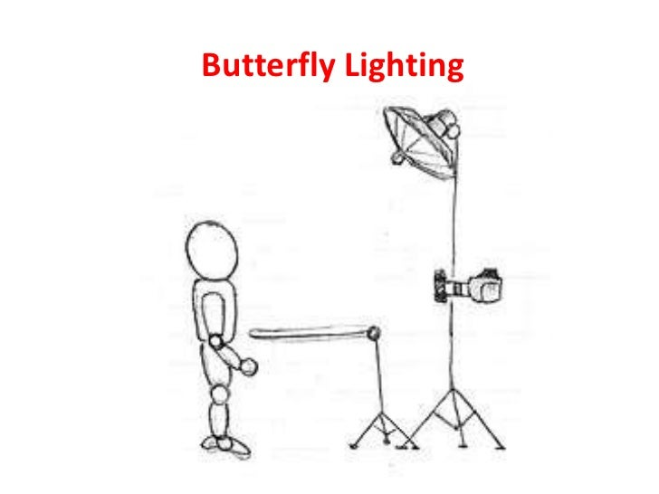 basic photography lighting