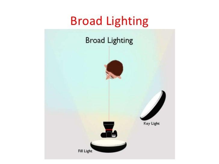 basic photography lighting rh slideshare net Best Portrait Lighting Setup broad and short lighting diagram