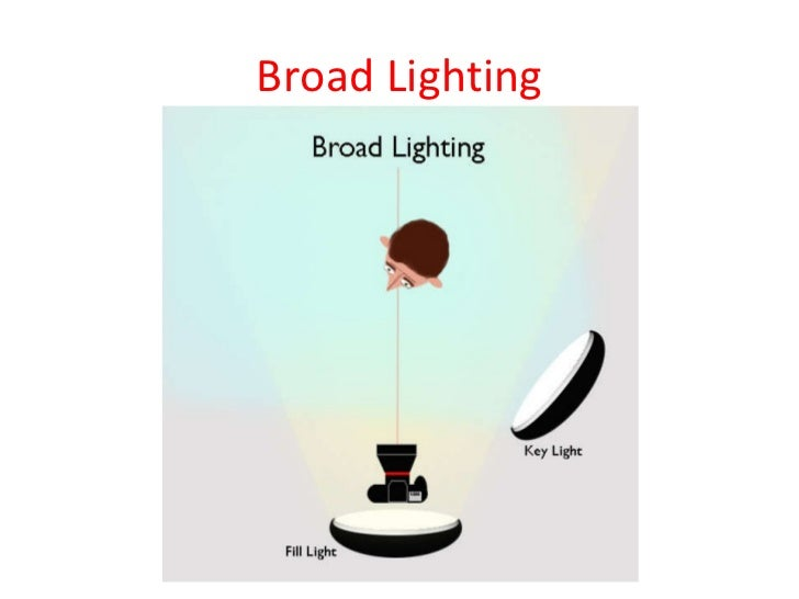 basic photography lighting rh slideshare net Difference Between Short and Broad Lighting Narrow Lighting