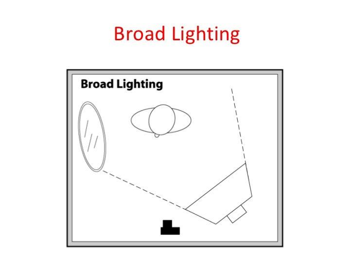 basic photography lighting