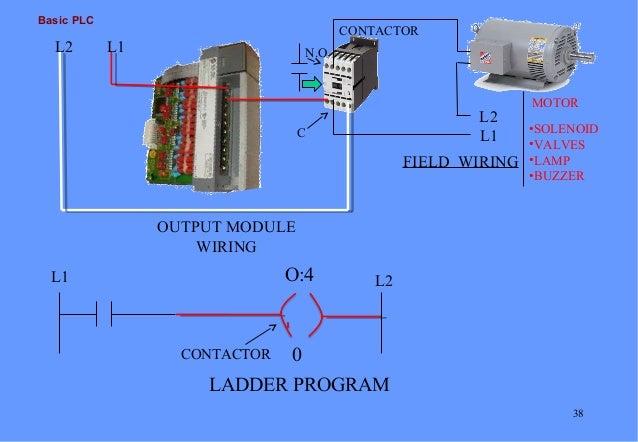 basic plc rh slideshare net Mitsubishi plc Wiring-Diagram Allen Bradley plc Wiring-Diagram