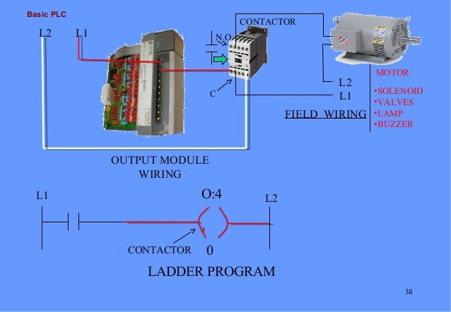 contactor to plc wiring diagram wiring diagram rh cleanprosperity co plc Input Card Wiring-Diagram Allen Bradley plc Wiring-Diagram