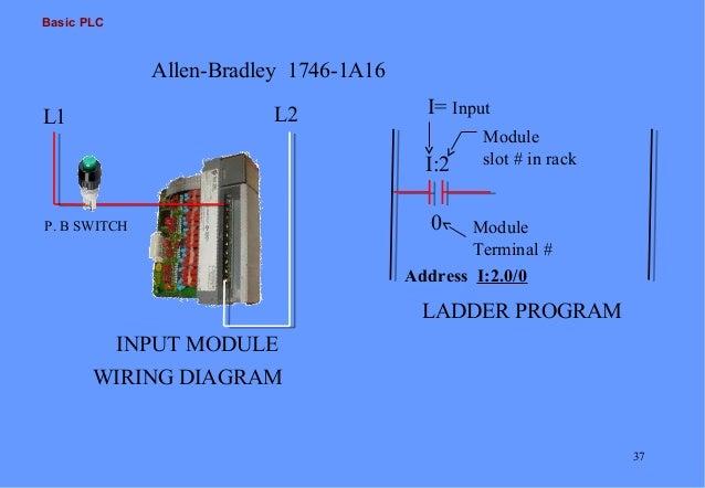 basic plc basic plc 36 plc inputs outputs motor lamp contactor pushbuttons 37