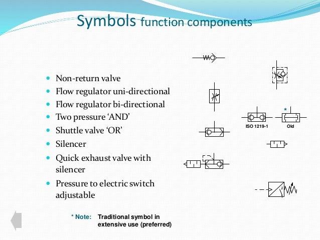 Basic pneumatic circuit