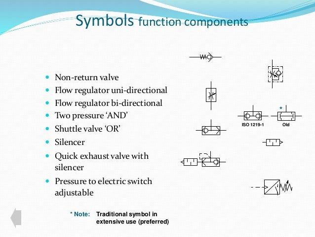 basic pneumatic circuit