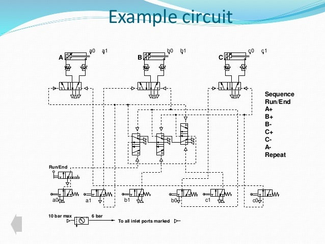 Pneumatic Circuit Design - Find Wiring Diagram •