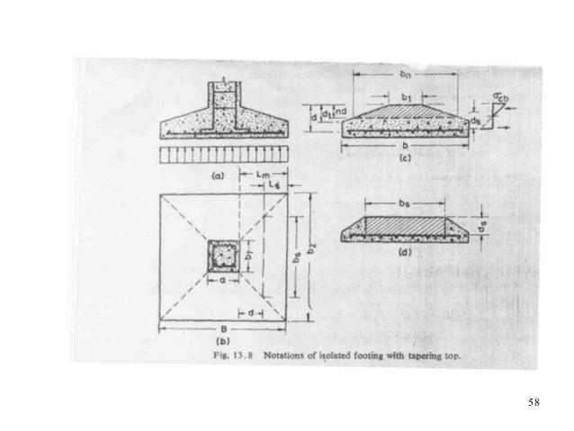 Rcc framed construction frame design reviews for Rcc house design