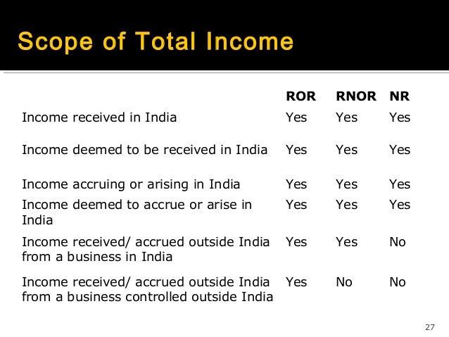 basic principles of income tax
