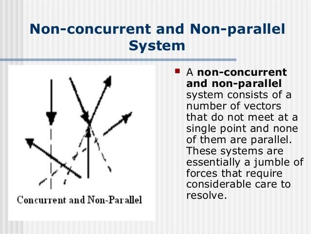 Basic Principles Of Statics