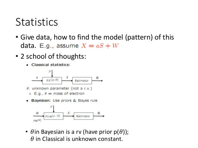 Statistics • Give data, how to find the model (pattern) of this data. • 2 school of thoughts: • 𝜃in Bayesian is a rv (have...