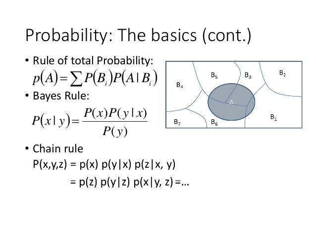Probability: The basics (cont.) • Rule of total Probability: • Bayes Rule: • Chain rule       ii BAPBPAp |   )( ...