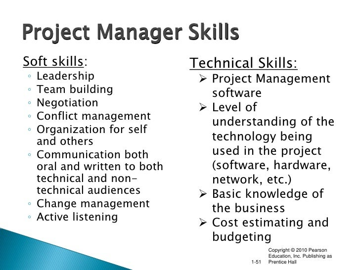 project management skills Are you cut out to be a project manager project managers need both leadership and management skills, with a knack for problem solving be a leader and manager.