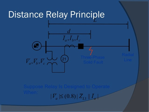 Basic Protection And Relaying - Basic Principle Of Relay