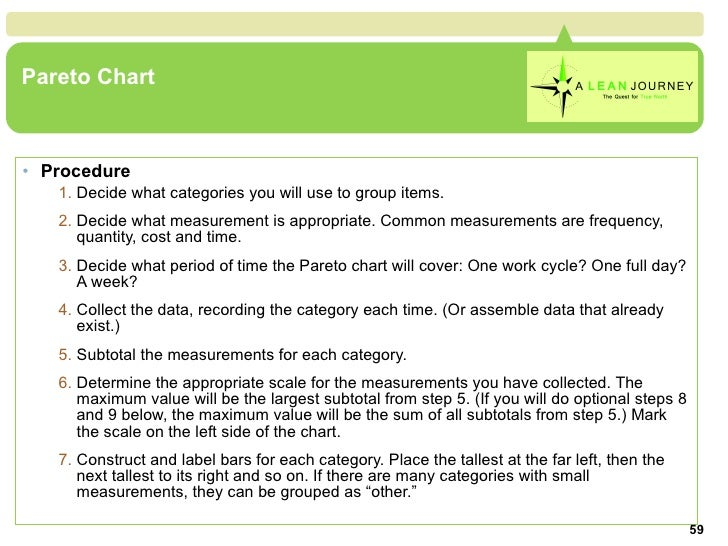 The seven basic tools of quality pareto ccuart Images