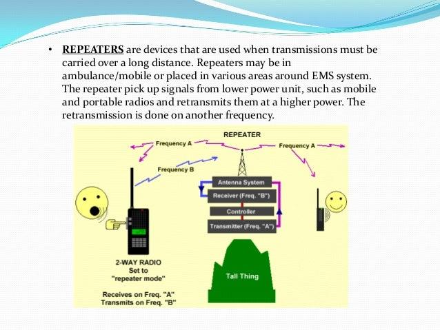 Basic radio communication & operation