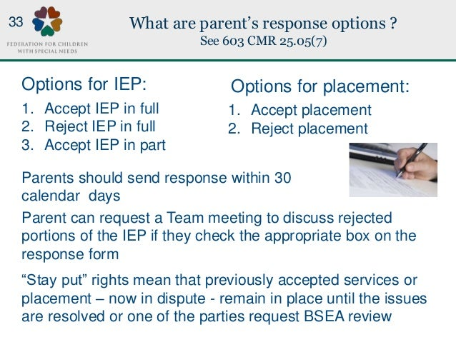 The Power Of Partial Iep Rejection >> Understanding Basic Rights In Special Education 2017