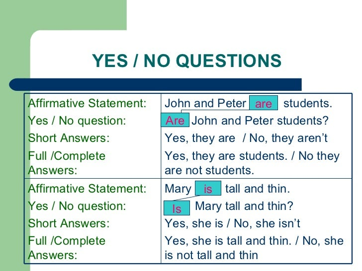 English Grammar Questions Answers