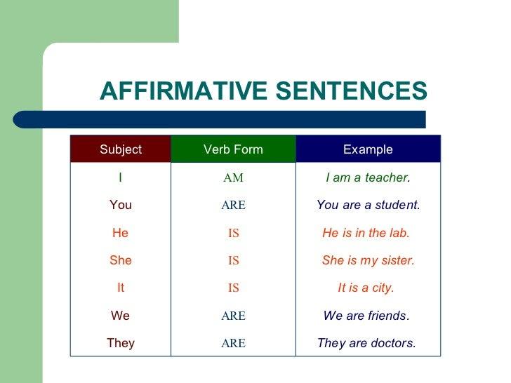 english grammar index