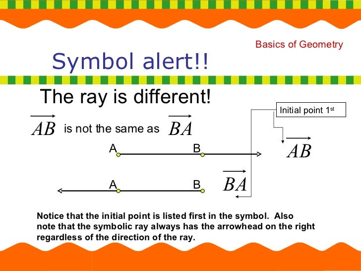 Basics Of Geometry 1