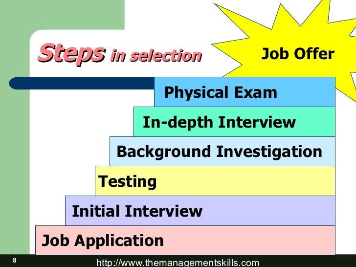 Steps  in selection Job Application Initial Interview Testing Background Investigation In-depth Interview Physical Exam Jo...