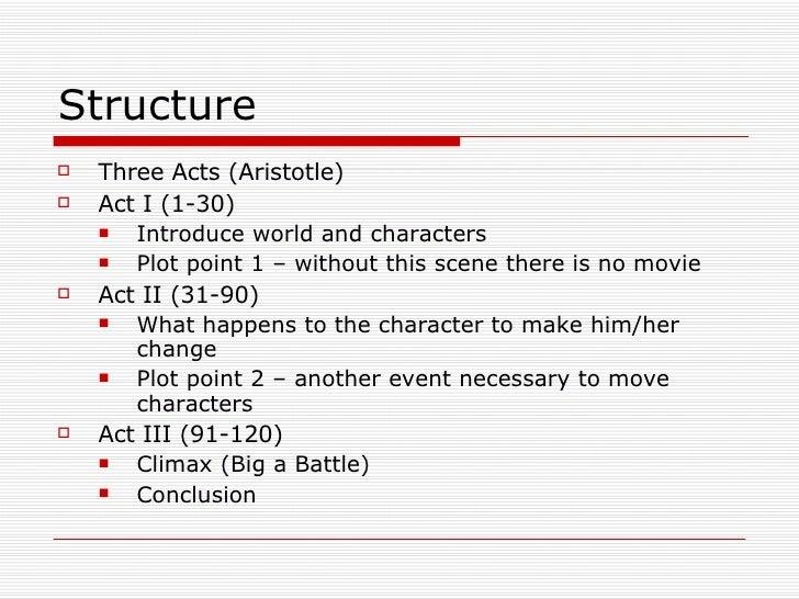 Basics Of Screenwriting
