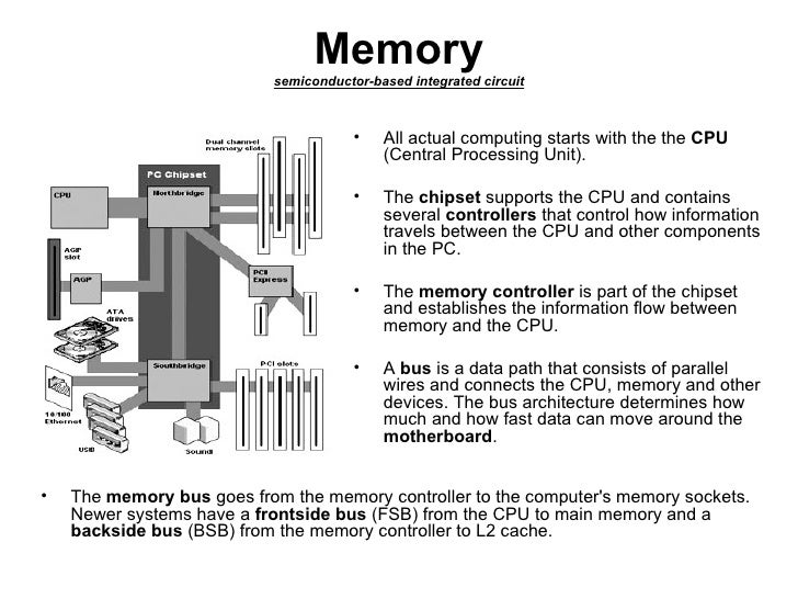 term paper on semiconductor memories