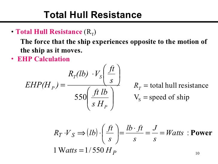 basics of ship resistance