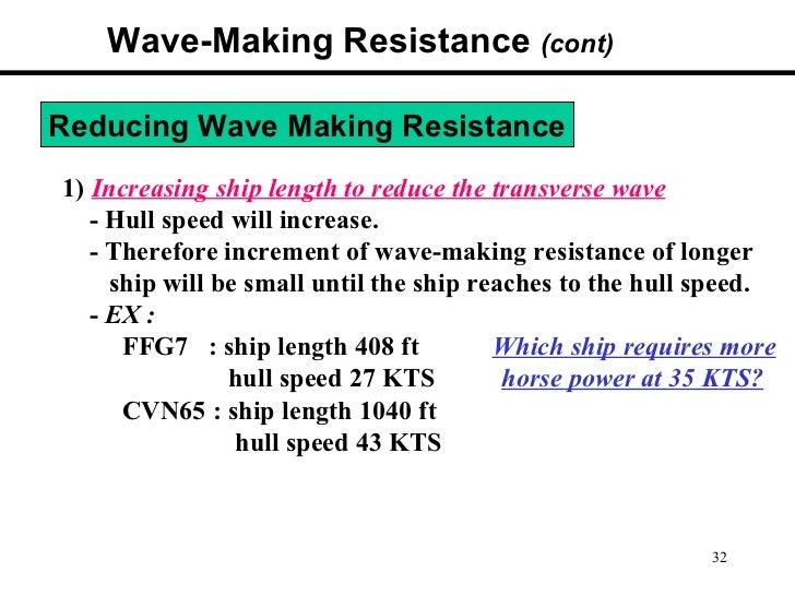 hull speed calculator