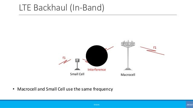 Different Types of Backhaul
