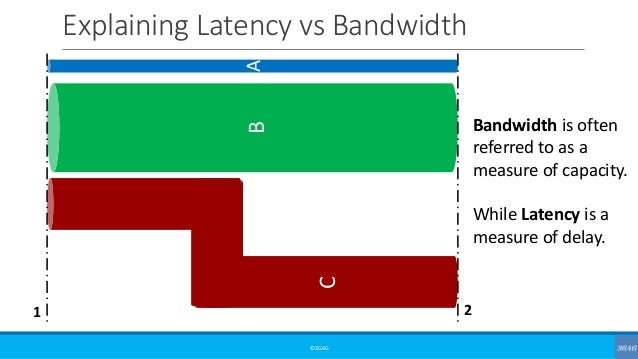 Beginners: Bandwidth, Throughput, Latency & Jitter in mobile