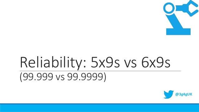 Reliability: 5x9s vs 6x9s (99.999 vs 99.9999) @3g4gUK