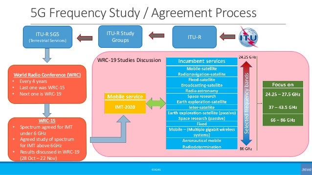 5G Frequency Study / Agreement Process ©3G4G World Radio Conference (WRC) • Every 4 years • Last one was WRC-15 • Next one...