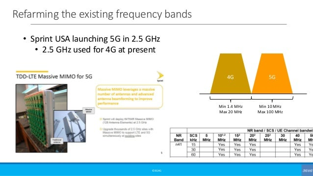 Refarming the existing frequency bands ©3G4G • Sprint USA launching 5G in 2.5 GHz • 2.5 GHz used for 4G at present 4G 5G M...
