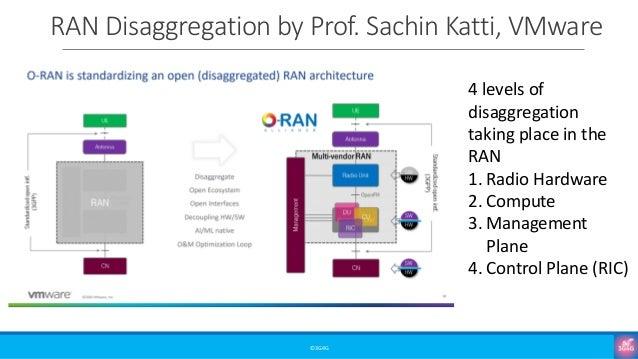 RAN Disaggregation by Prof. Sachin Katti, VMware ©3G4G 4 levels of disaggregation taking place in the RAN 1. Radio Hardwar...