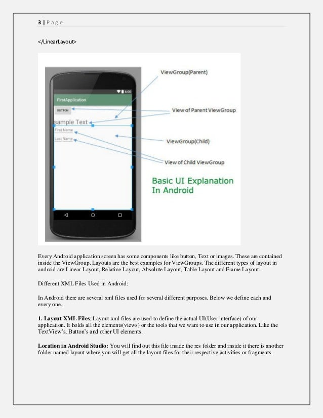 Basics and different xml files used in android