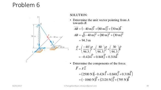 Basics And Statics Of Particles Unit I